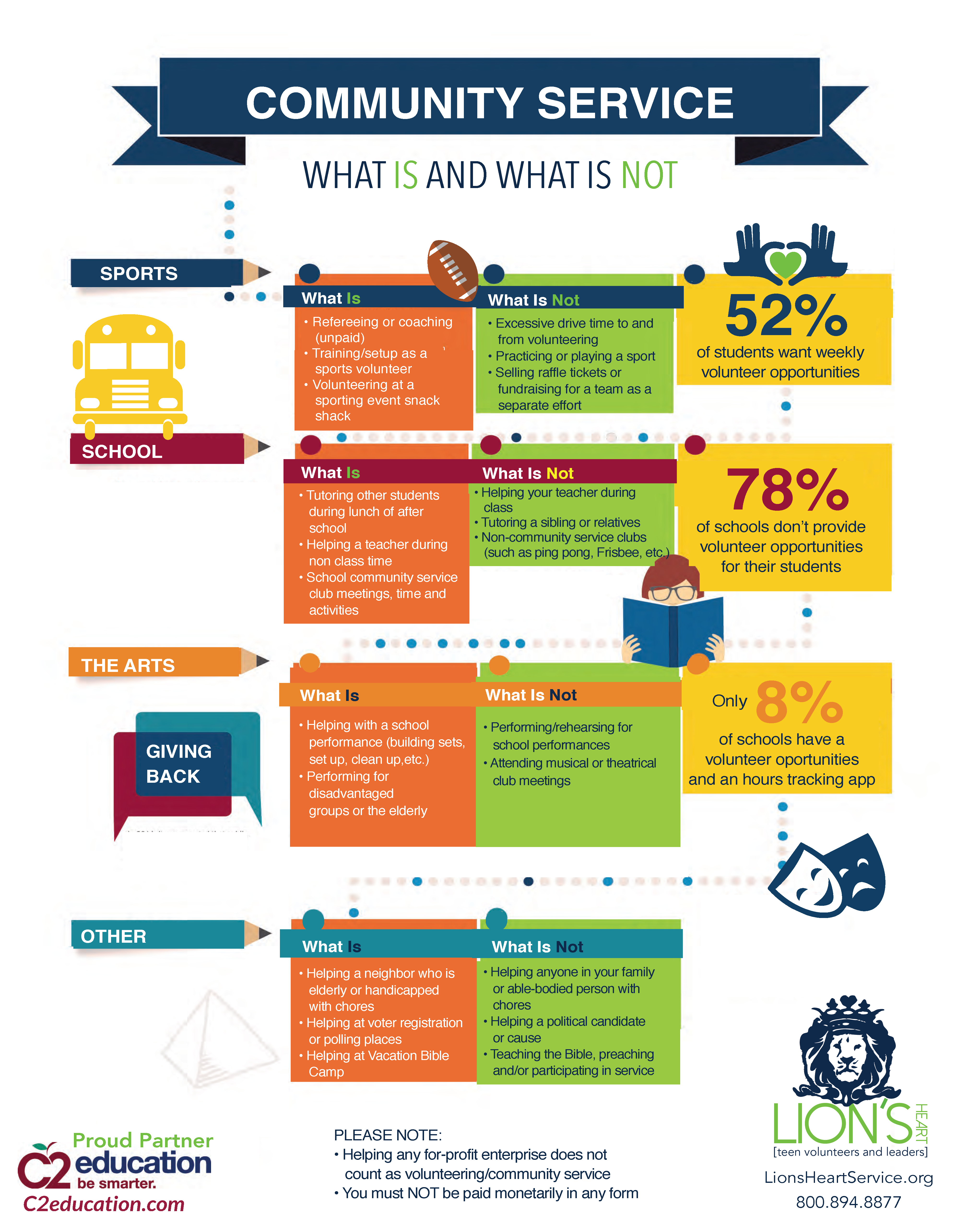 Download the What is Community Service infographic